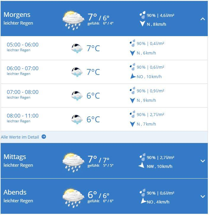 Wetter.JPG.7512d9c1022def363aa50df360061cd8.JPG